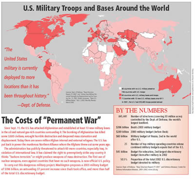 """//www.globalpolicy.org/images/empire/intervention/Worldwide%20Network%20of%20US%20Military%20Bases/map%201.jpg"""" cannot be displayed, because it contains errors."""